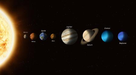 sistema: la gran familia de planetas del sistema solar con un sol en los elementos centrales de esta imagen proporcionada