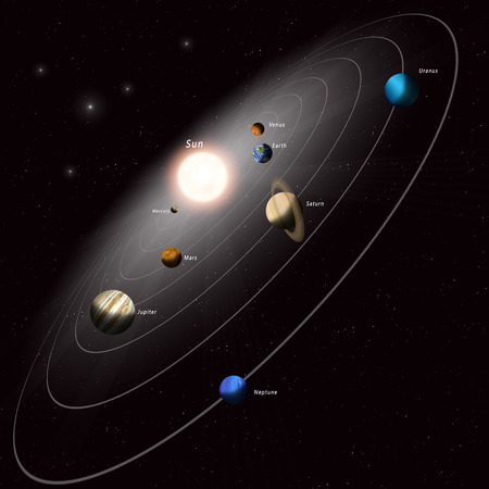 solar system: all planets of solar system around the sun