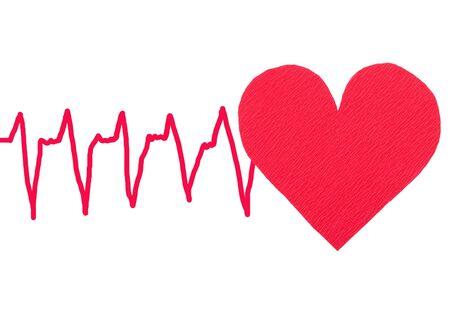 cardioid: Rojo coraz�n con el ECG