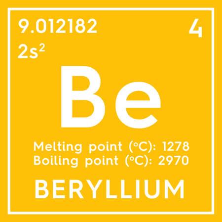 Beryllium Alkaline Earth Metals Chemical Element Of Mendeleevs