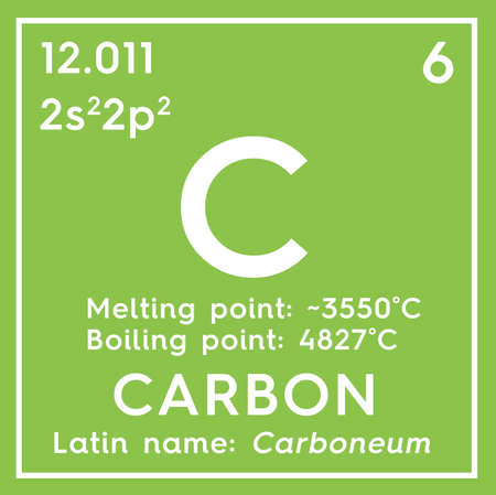 Carbon Other Nonmetals Chemical Element Of Mendeleevs Periodic