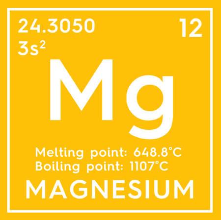 metales alcalinotrreos elemento qumico de la tabla peridica de mendeleev en el - Tabla Periodica Concepto De Metales