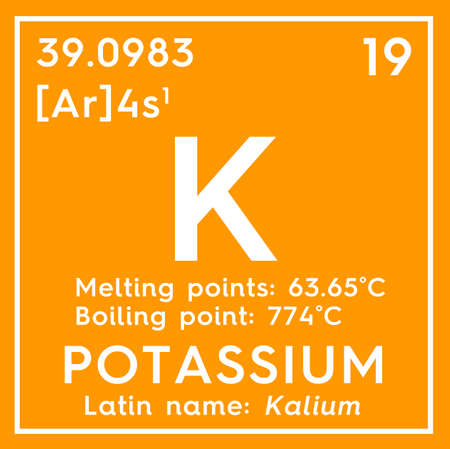 Potassium. Kalium. Alkali metals. Chemical Element of Mendeleevs Periodic Table.