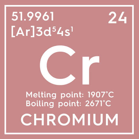 Chromium Transition Metals Chemical Element Of Mendeleevs Stock