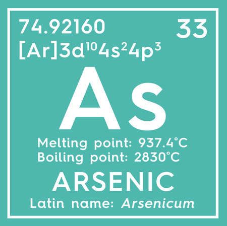 Arsenic. Arsenicum. Metalloids. Chemical Element of Mendeleevs Periodic Table. Arsenic in square cube creative concept.