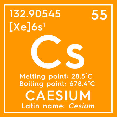 Caesium. Cesium. Alkali metals. Chemical Element of Mendeleevs Periodic Table. Cesium in square cube creative concept.