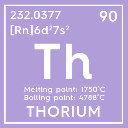 thorium: Thorium. Actinoids. Chemical Element of Mendeleevs Periodic Table. Thorium in square cube creative concept.