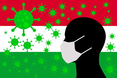 Human using a Mouth Face Masks or  Mouth Cover surrounded with virus with HUNGARY flag 向量圖像