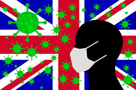 Human using a Mouth Face Masks or  Mouth Cover surrounded with virus with UNITED KINGDOM flag