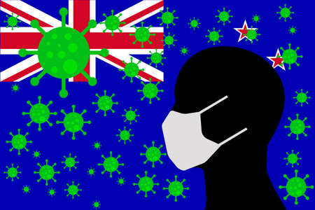 Human using a Mouth Face Masks or Mouth Cover ro surrounded wiht virus with NEW ZEALAND flag