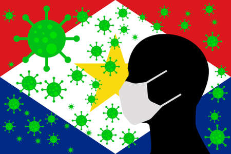 Human using a Mouth Face Masks or Mouth Cover ro surrounded wiht virus with SABA ISLANDS flag