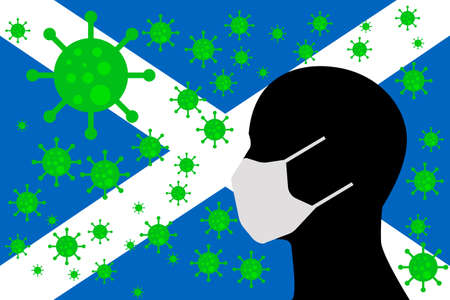 Human using a Mouth Face Masks or  Mouth Cover ro surrounded wiht virus with SCOTLAND flag