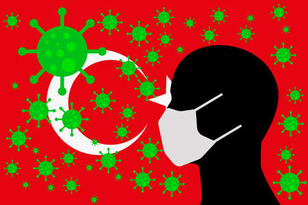 Human using a Mouth Face Masks or  Mouth Cover ro surrounded wiht virus with TURKEY flag
