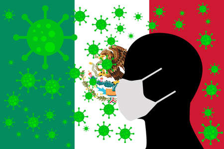 Human using a Mouth Face Masks or  Mouth Cover ro surrounded wiht virus with MEXICO flag
