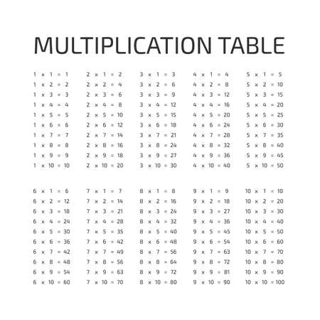 Vector multiplication table on a white background