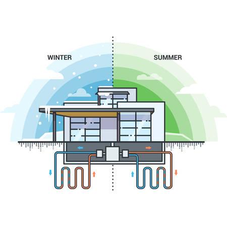 Illustration vectorielle de maison moderne avec système d'utilisation de l'énergie géothermique pour le chauffage. Solution géothermique écologique pour les saisons d'été et d'hiver.