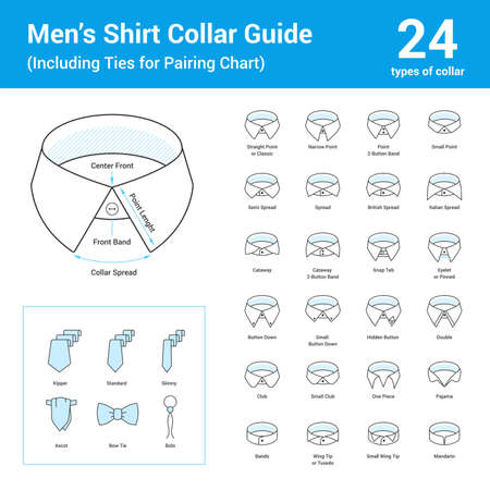 Vector set of line icon of men's shirt collar guide. Includes different collar types and models such as mandarin, one piece, banded. Detailed diagram of collar. Tie models matching to shirts. Illustration