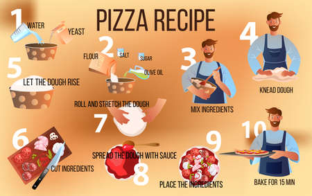 Homemade pizza recipe vector illustration with bearded man, ingredients, dough, flour, yeast. Step-by-step cooking process instruction banner with Italian food, cheerful chef in apron.