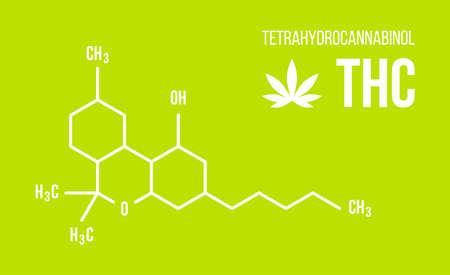 THC molecular structure illustration on green background with marijuana leaf symbol. Tetrahydrocannabinol chemistry cannabis formula vector isolated 免版税图像 - 157400572