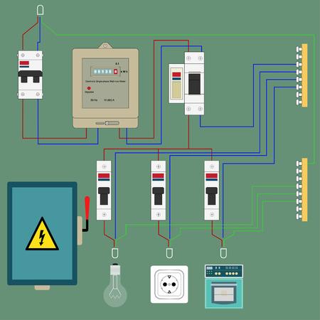 circuito electrico: Circuito eléctrico con una imagen de los dispositivos eléctricos en el estilo plano