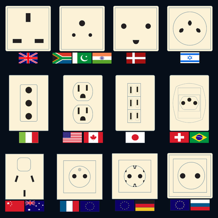 standards: Types of sockets used in the different countries. A version of sockets under the world standards. Flags of the countries. A set of sockets.