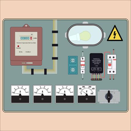 amperage: Electrical panel, sensor