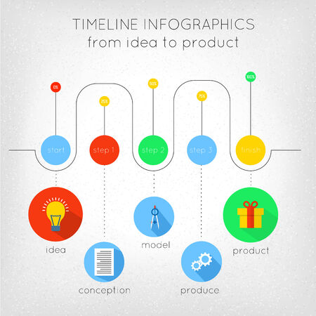 Timeline from idea to product Illustration