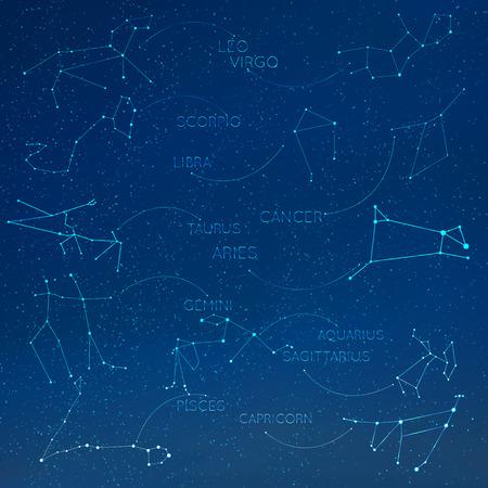 aries: Constelación del zodiaco en el horizonte con muchas otras estrellas