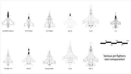 military aircraft: High detail vector illustration of modern jet fighters - size comparison