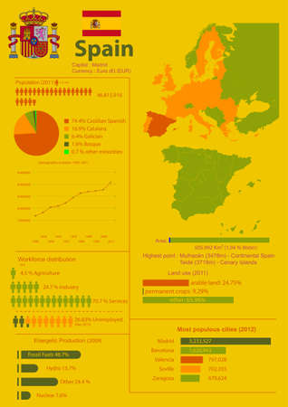demografico: Vector Infograf�a de Espa�a con datos demogr�ficos y econ�micos