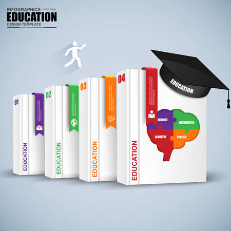 business education: Books step business education infographics