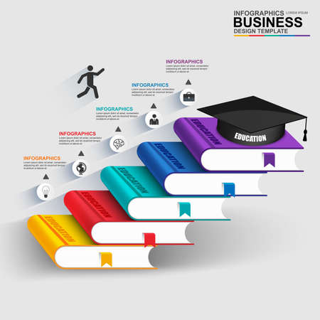 Books step business education infographic