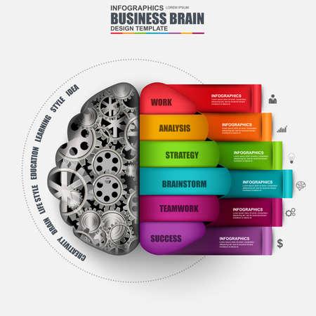 Infographic modèle de conception du cerveau. Peut être utilisé pour le workflow, remue-méninges, le travail d'équipe, diagramme, infographie, les options numériques, conception, éléments infographiques, infographies d'information.