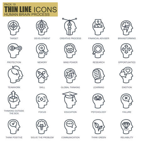 Thin line human brain process, features and emotions icons set for website and mobile site and apps. Pixel Perfect. Editable Stroke. New style flat simple linear pictogram pack. Vector illustration.