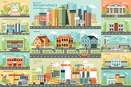 City life flat infographic vector design template. Can be used for green city, recreation zone, city buildings, industrial zone, city transport, suburb, citizen, business center, school, hospital.