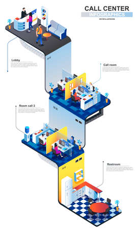 Call center modern isometric infographics. 3d isometry graphic design concept with lobby, call room and restroom. Technical support multi level isometric composition with people, vector illustration.