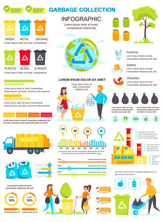 Garbage collection banner with infographic elements. Poster template with flowchart, data visualization, timeline, workflow, illustration. Vector info graphics design of marketing materials concept