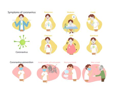 symptoms of modern diseases and their prevention