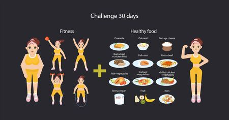 illustration of challenging and losing weight through healthy eating and training