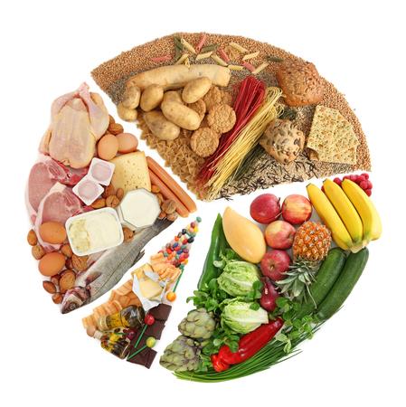Het Cirkeldiagram van voedselingrediënten dat op witte achtergrond wordt geïsoleerd