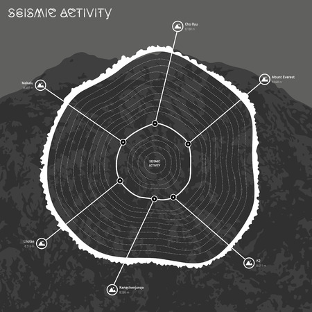 Infographic of seismic activity with mountain on background.