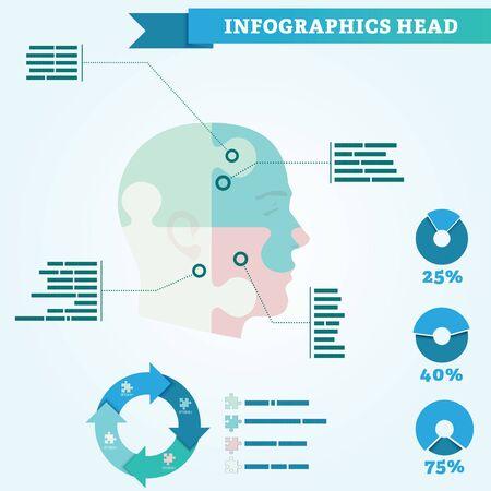 cabeza: Infografía de la cabeza: la cabeza se divide en cuatro partes de los elementos del rompecabezas, para mostrar el lugar del dolor.