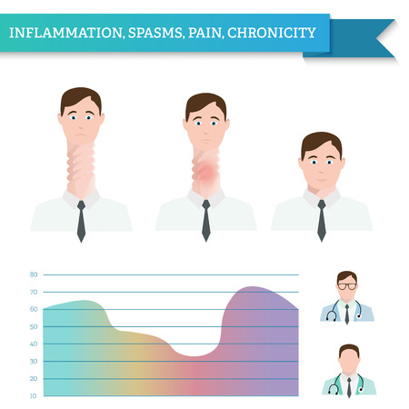 inflammation: Infographics inflammation, spasms, pain, chronicity. Two doctors. Man with twisted throat.