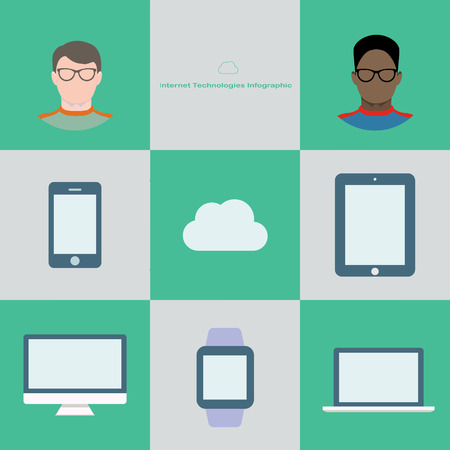 Internet technology infographic in flat style. Two users in glasses and different cloud devices. Illustration