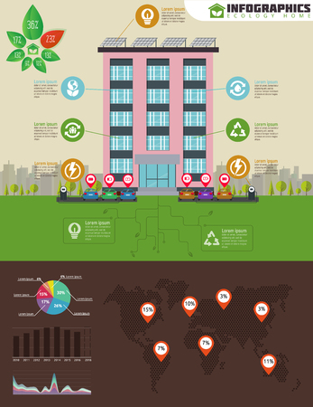 powered: Eco apartment house infographic. Ecology green house in city. Flat style vector illustration. Solar panels, electric powered car and charging point, dotted abstract world map, ecology icons set