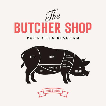 Pork cuts diagram, vector illustration for your design Illustration
