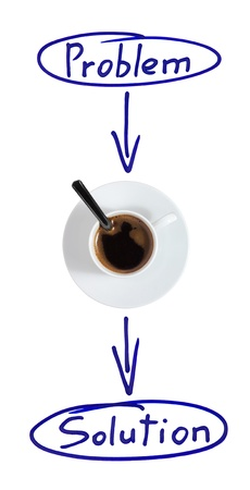problemsolving: Cup of coffee stays on problem-solving process diagram and symbolizes coffee break at work  The cup stands between problem and solution sections, top view