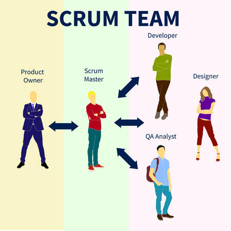 Scrum team project development method process with sprint time and product release flat vector illustration. Will be use for banner, poster, web design Иллюстрация