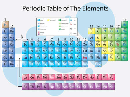 Periodic Table of The Elements illustrated Vector