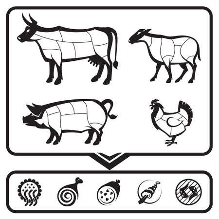 macellaio: piano per il taglio di carne mucche, pecore, maiali e polli